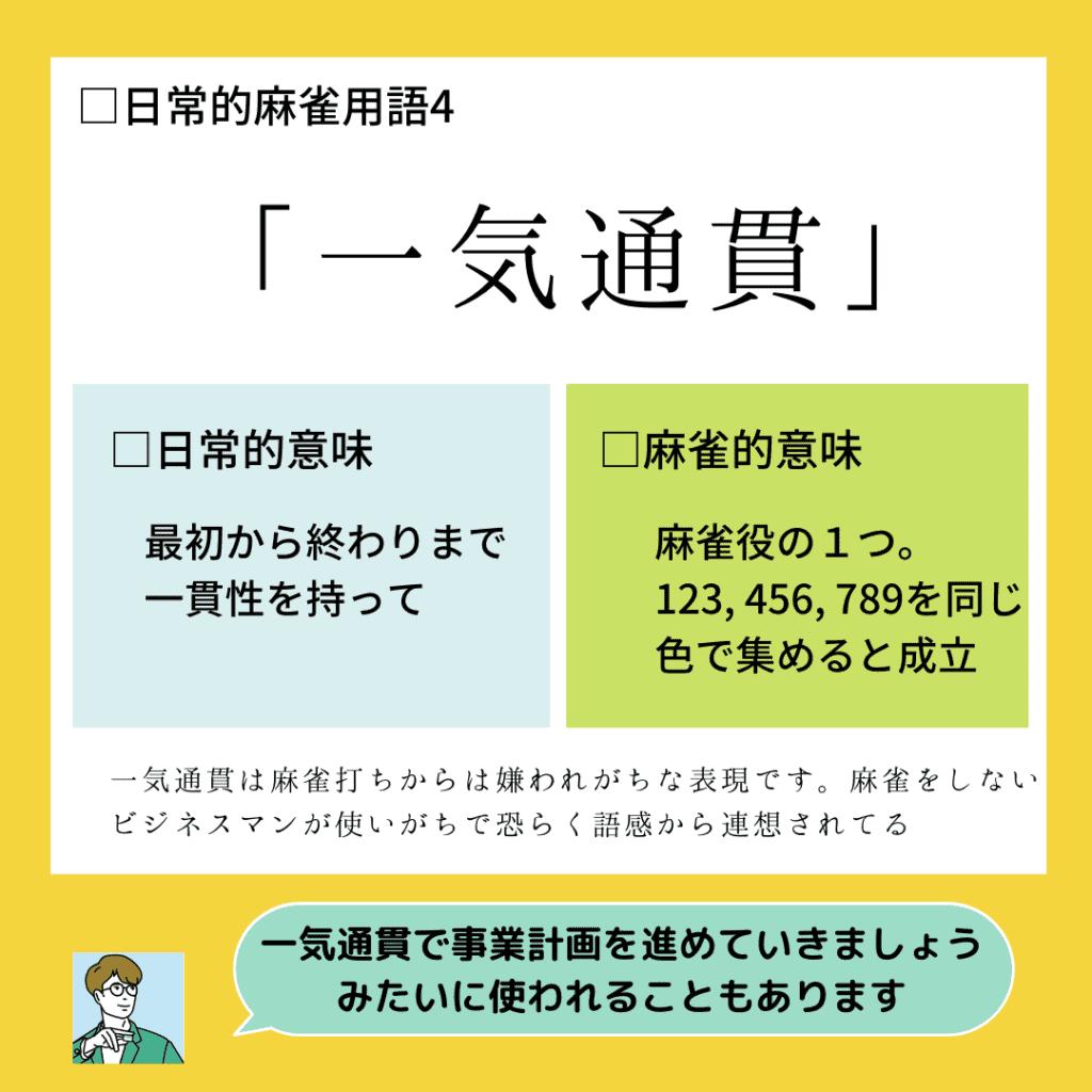 mahjong-word-nitijyo-ikkituukan