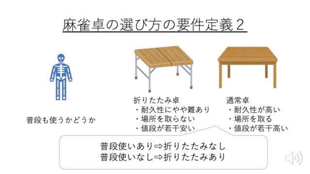mahjong-table-hudan