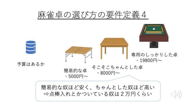 mahjong-table-yosan