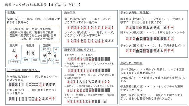 kihonyaku-soukanzu-style