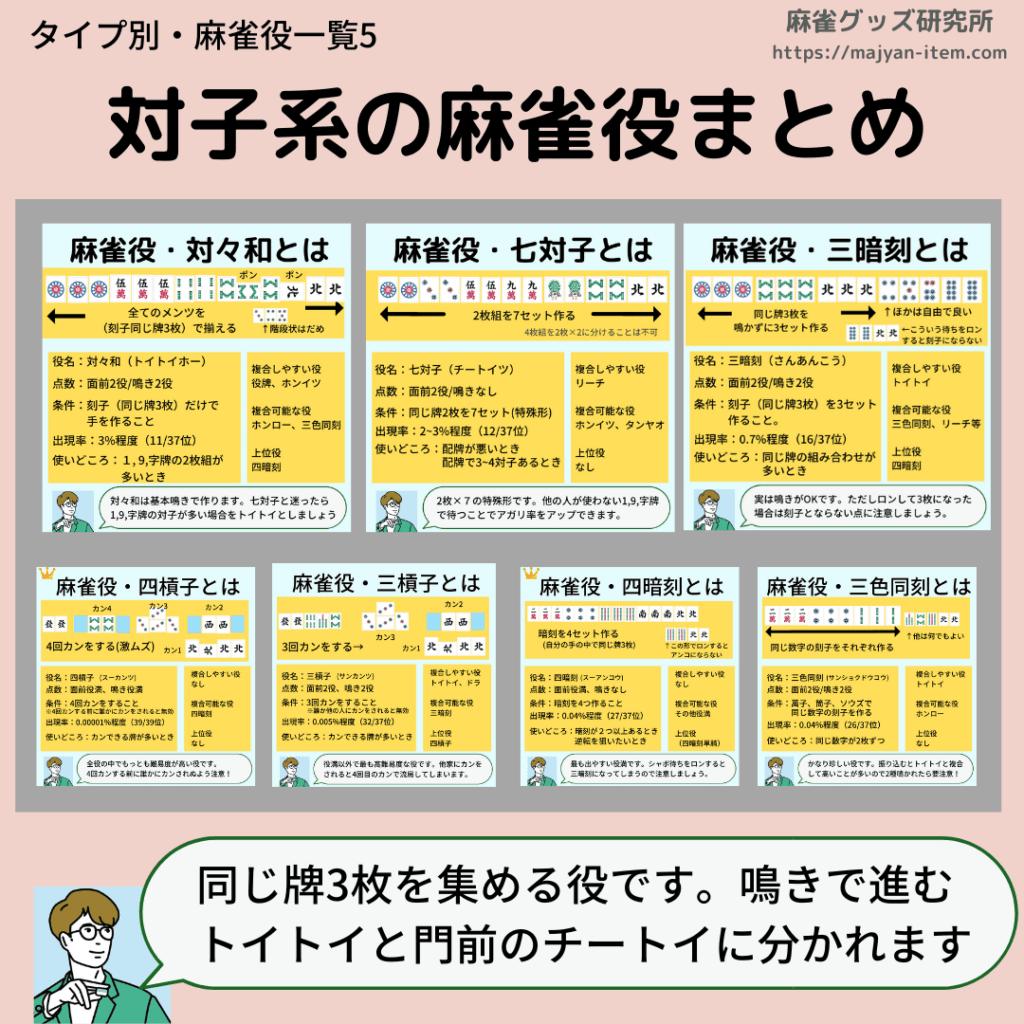 4mahjong-yaku-type-toitu