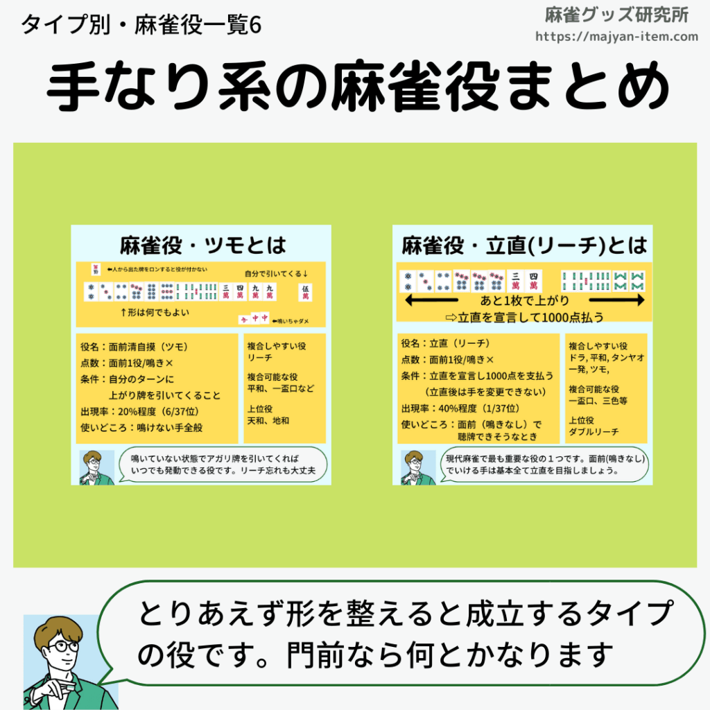 5mahjong-yaku-type-tenari