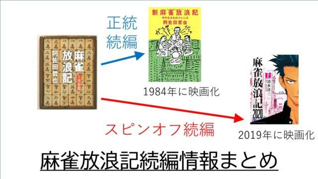 mahjong-houroki-zokuhen