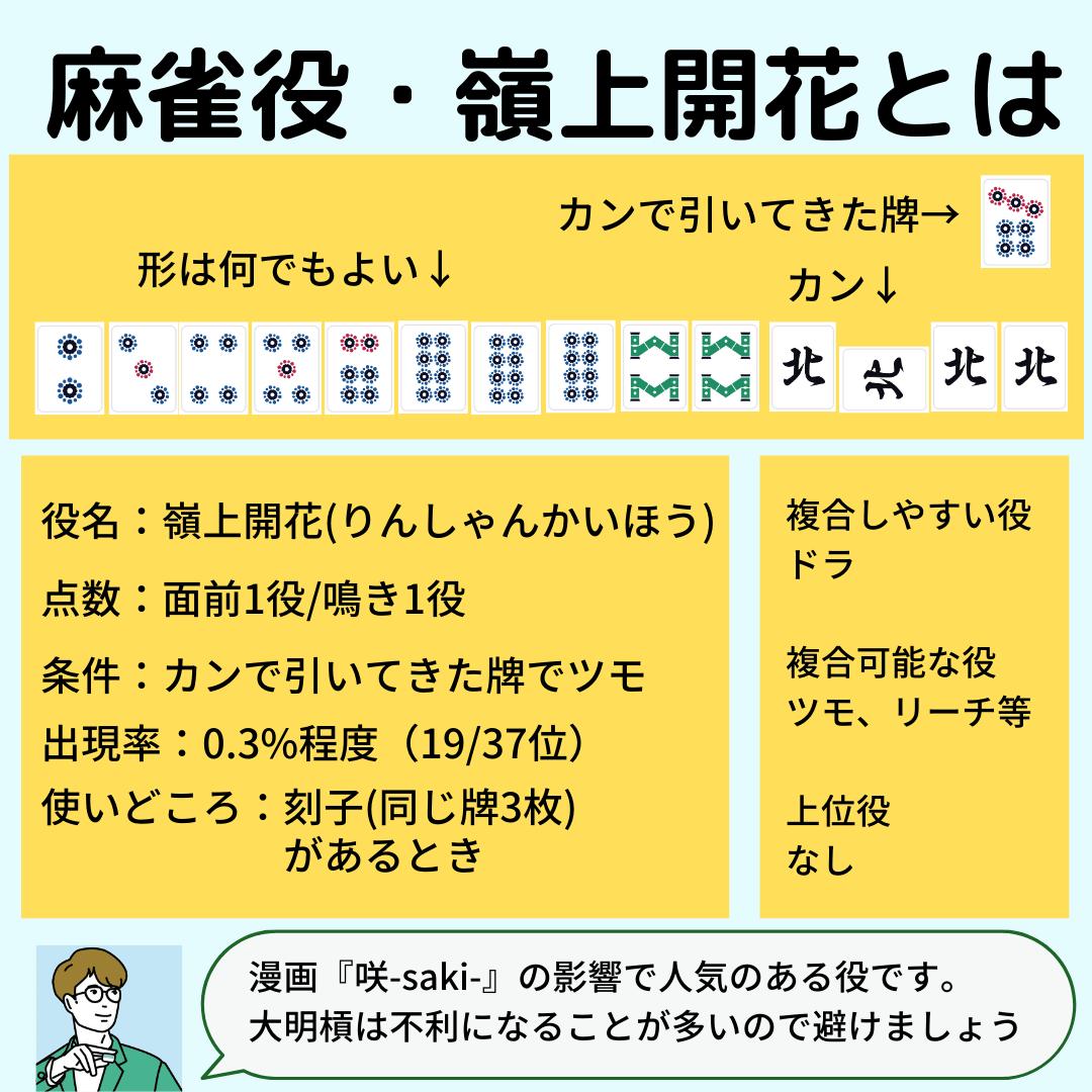 rinshankaiho-yaku-detail