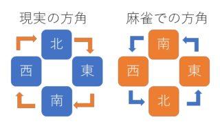 hougaku-gyakuninaru