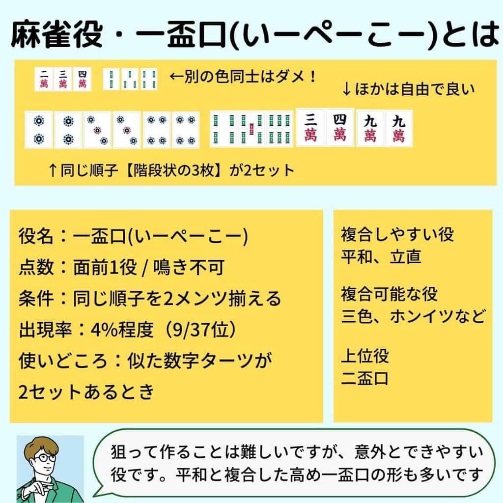 ipeko-gaiyou