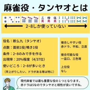 tanyao-infomation