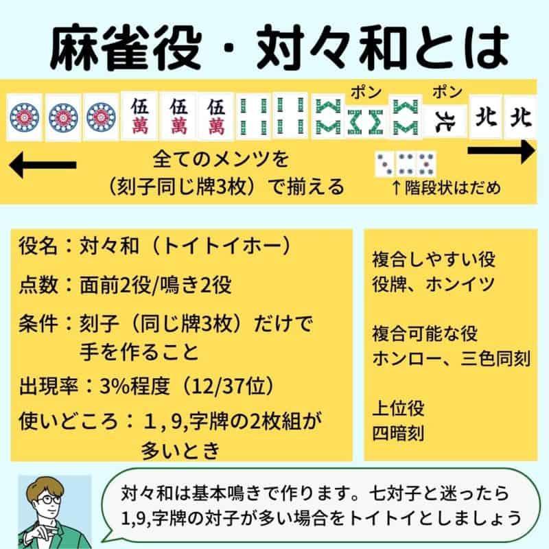 toitoiho-mahjongyaku-shousai