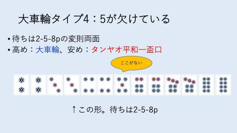 daisharin-type4