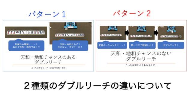 doublereach-shurui