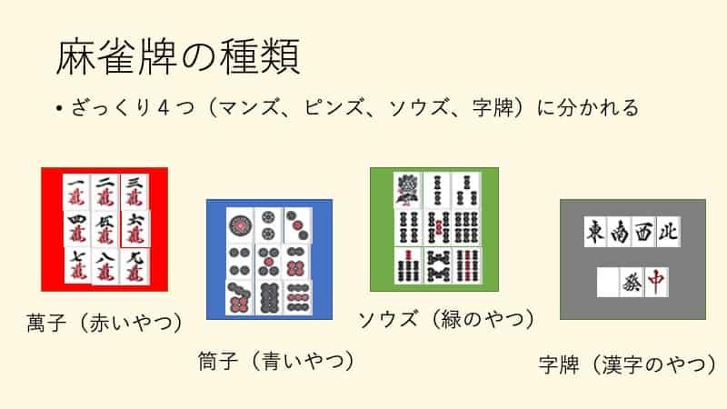 mahjong-tile-shurui