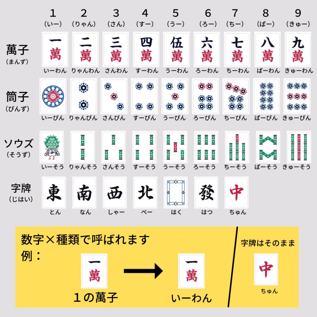 mahjong-tile-how-to-read