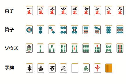 yomikata-gaiyou