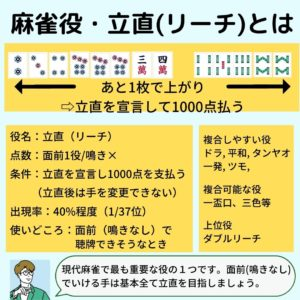 reach-yaku-gaiyo