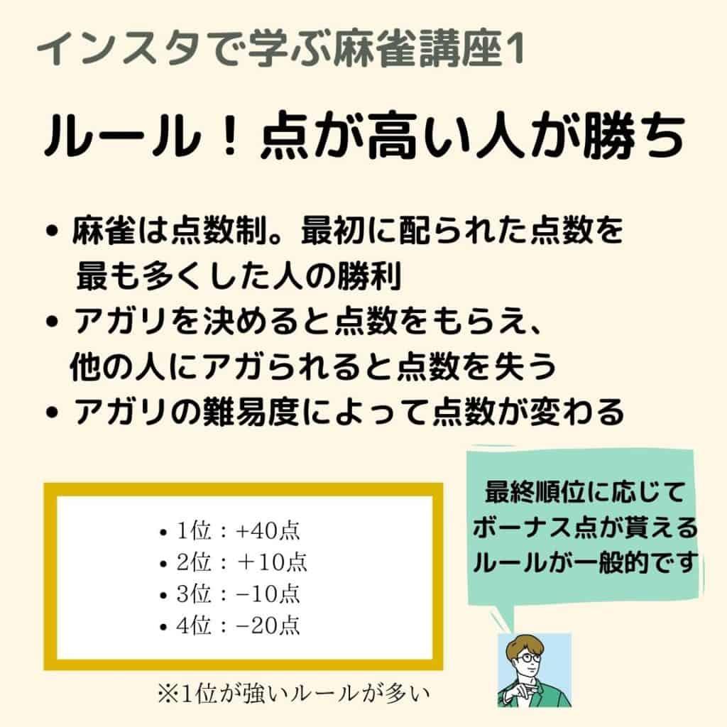 mahjong-rule-gaiyo