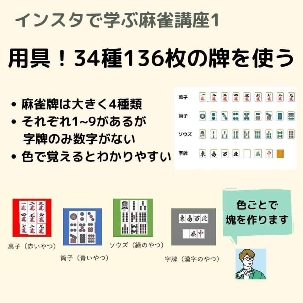 mahjong-tedukuri-gaiyo