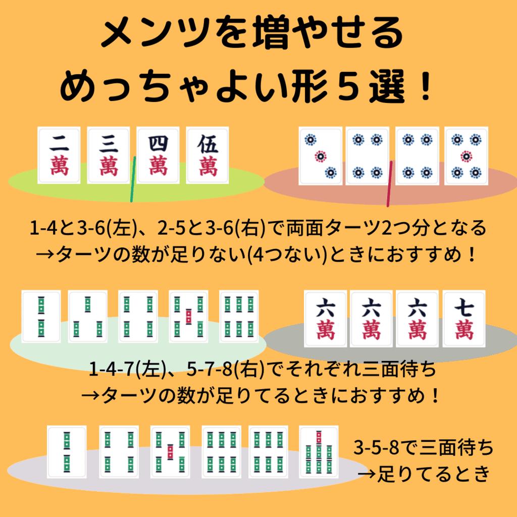 mentuhuyasu-katati