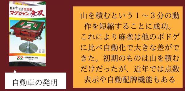 jidotaku-hatumei