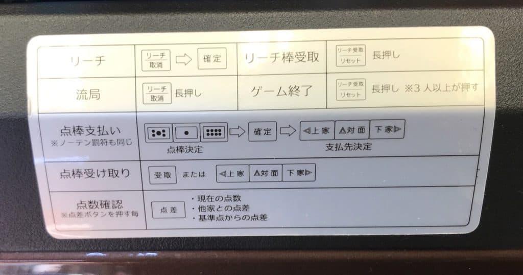 sanko-digital-tenbo-tukaikata