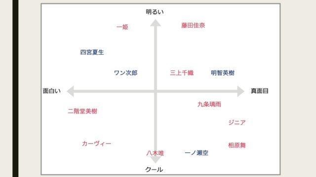suzumetamashii-kyarakeikou