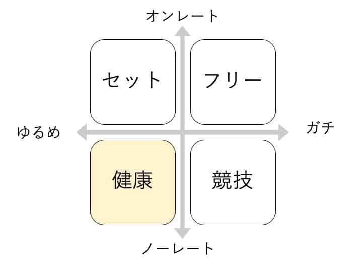 mahjongーtype