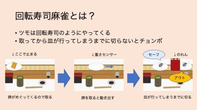 kaitenzushi-mahjongtoha