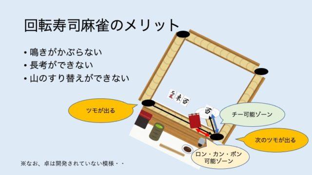 kaitenzushi-mahjong-merit