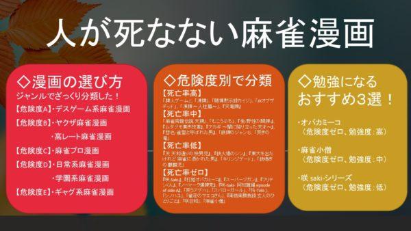 nodeath-manga-top