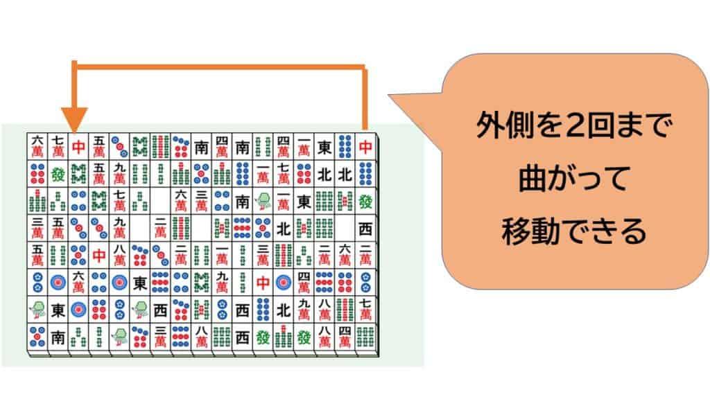 nikakudori-rule