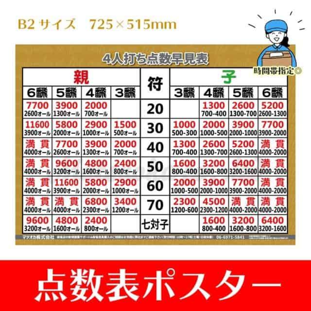 b2-poster-matsuoka