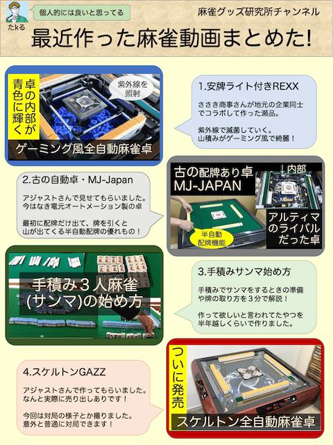 mahjong-douga-matome2