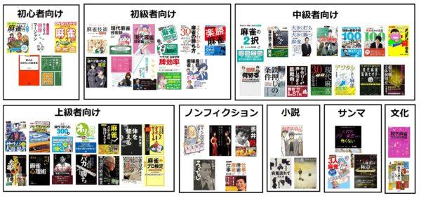 mahjong-books-8type