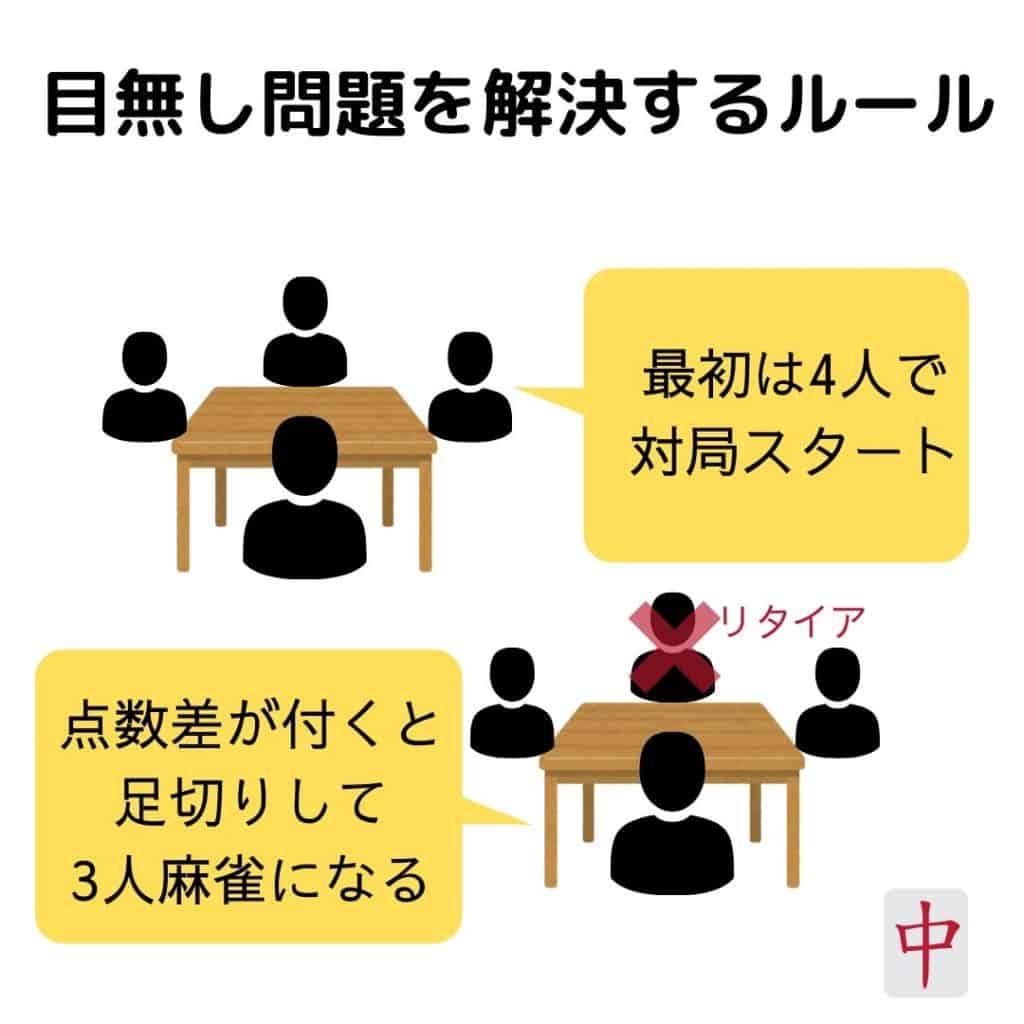 menashi-kaisho-rule