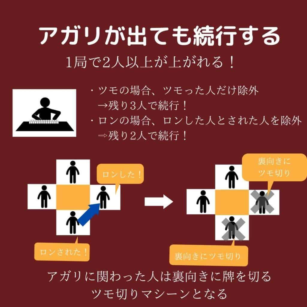 2ninagareru-rule