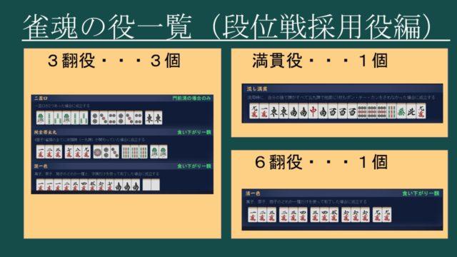 mahjongsoul-yakuitiran-danisen_3yaku