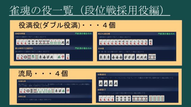 mahjongsoul-yakuitiran-danisen_doubleyakuman