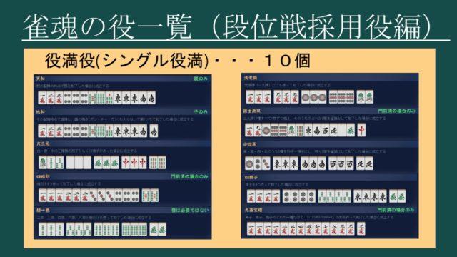 mahjongsoul-yakuitiran-danisen_yakumanyaku