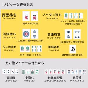 mahjong-mati-yomikata
