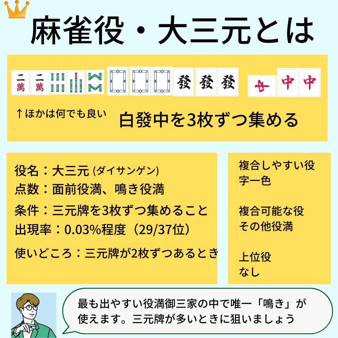 daisangen-yaku-detail