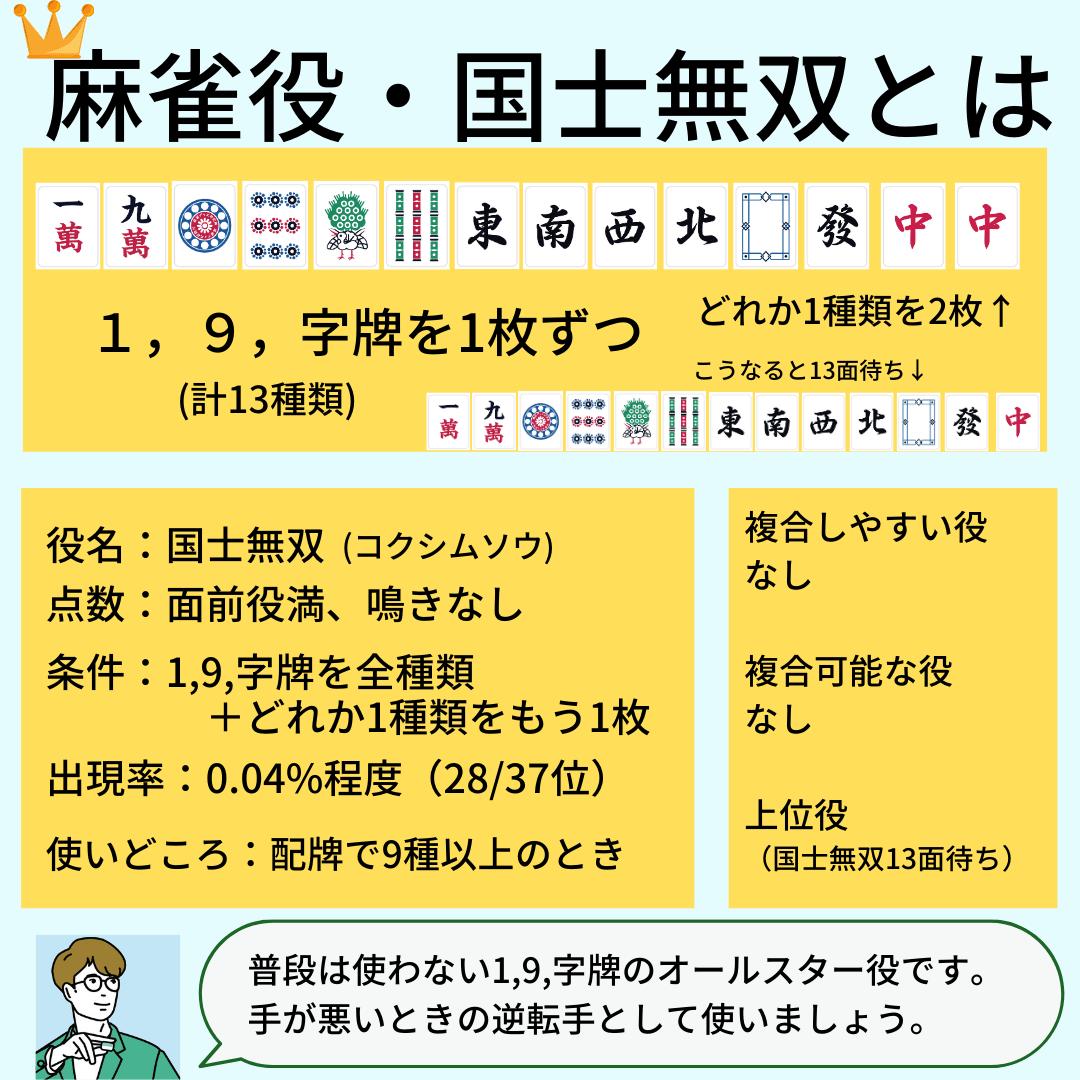 kokusimuso-yaku-detail