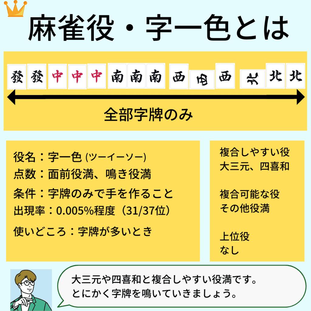 tuiso-yaku-detail
