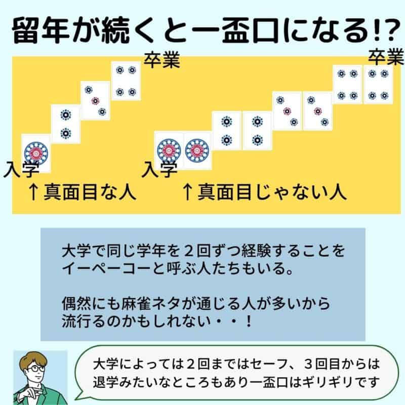 ipeko-ryuunen