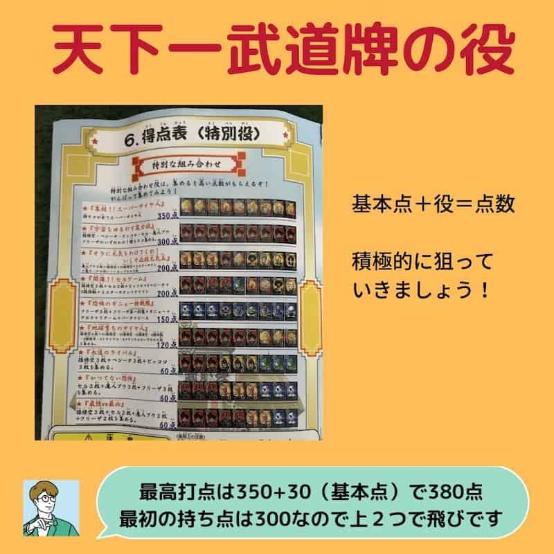 kimetu-donjyara-yaku