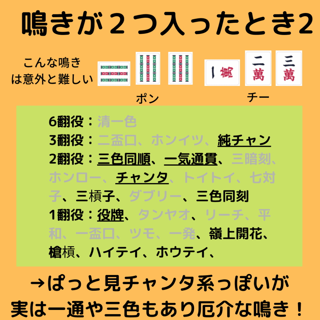nakiyomi-yakuitiran-2naki-chanta-jyuncha