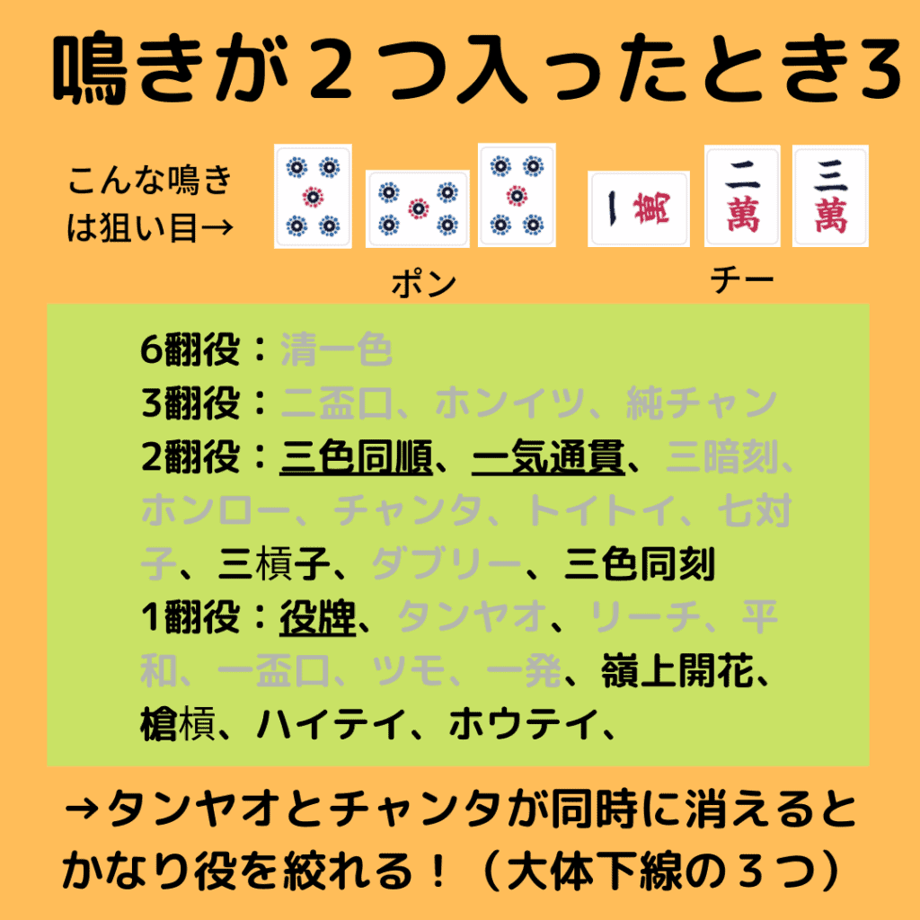 nakiyomi-yakuitiran-2naki-chanta-sansiki-ittu-yakupai