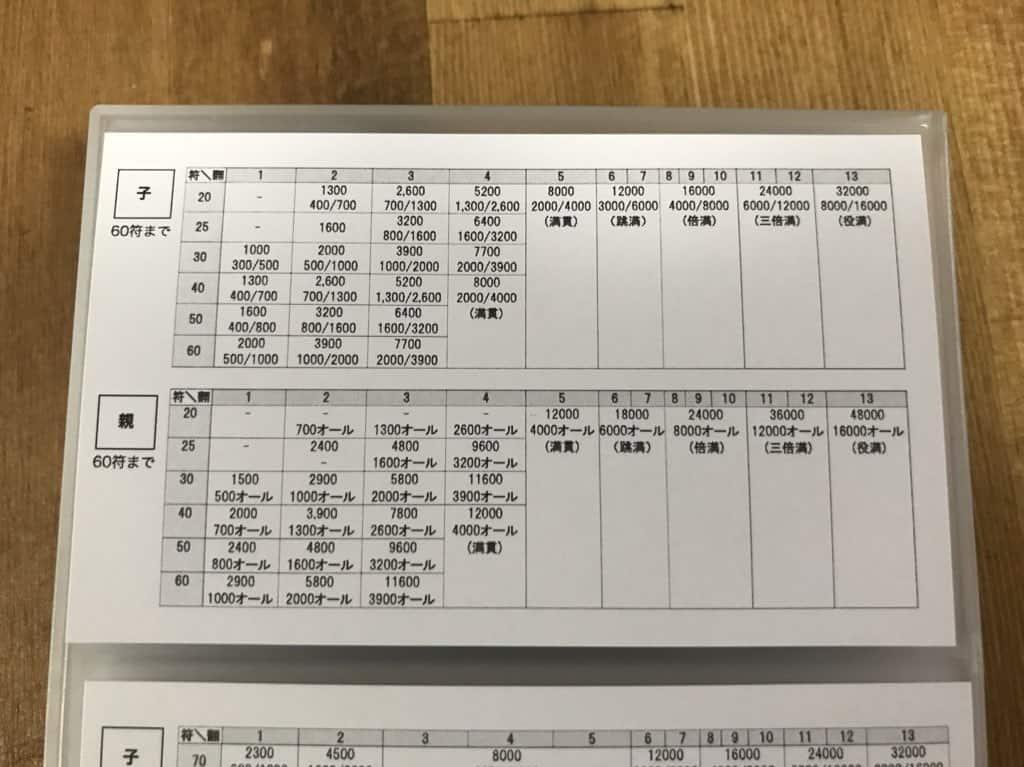 tensuhayamihyo-meisi-60hu