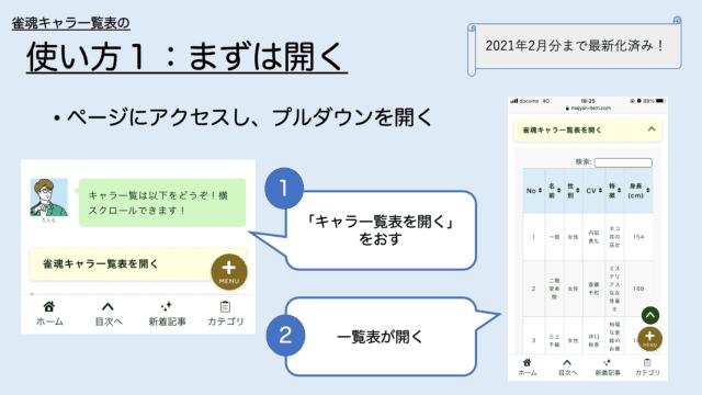 character-itiran-tukaikata1