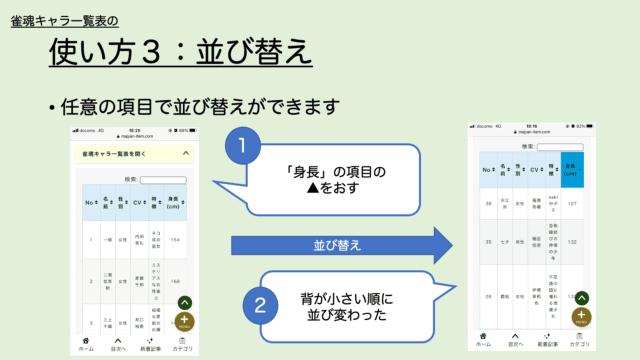 character-itiran-tukaikata3