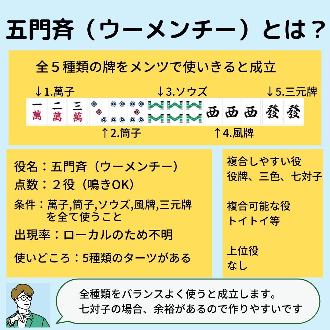 umenti-yaku-detail