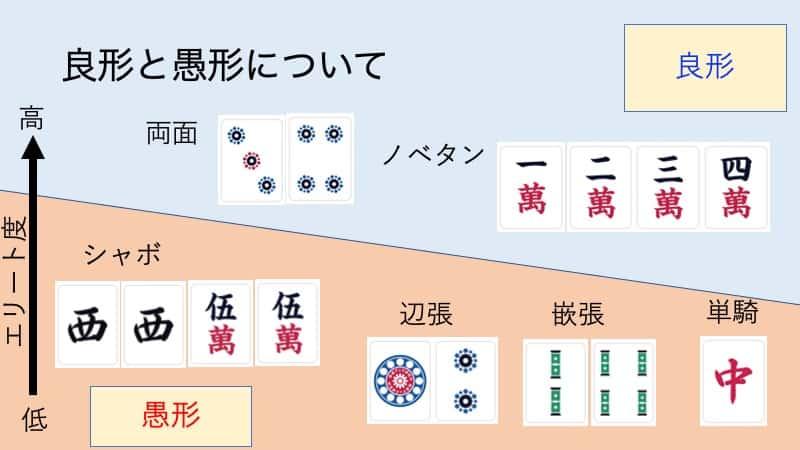 ryoukei-gukei